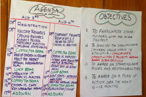 IP Agenda