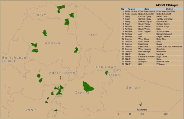 The ACGG sites in Ethiopia
