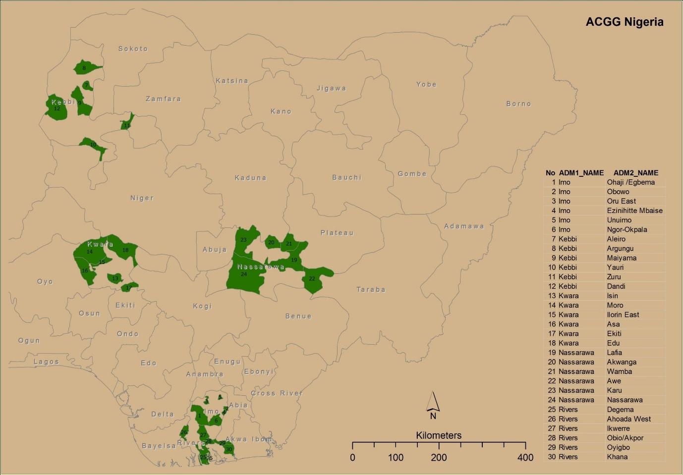 Nigeria | African Chicken Genetic Gains